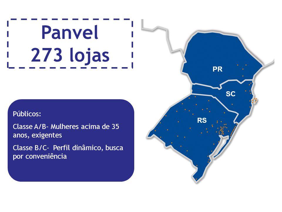 Panvel 273 lojas PR Públicos: Classe A/B- Mulheres acima de 35 anos, exigentes Classe B/C- Perfil dinâmico, busca por conveniência RS SC PR