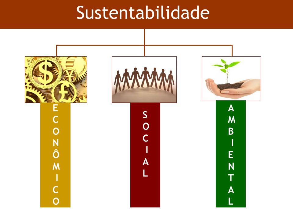 Sustentabilidade E C O N Ô M I C O S O C I A L A M B I E N T A L