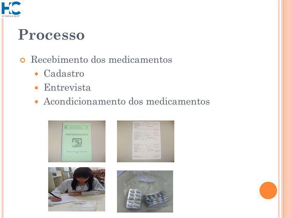 Processo Recebimento dos medicamentos Cadastro Entrevista Acondicionamento dos medicamentos