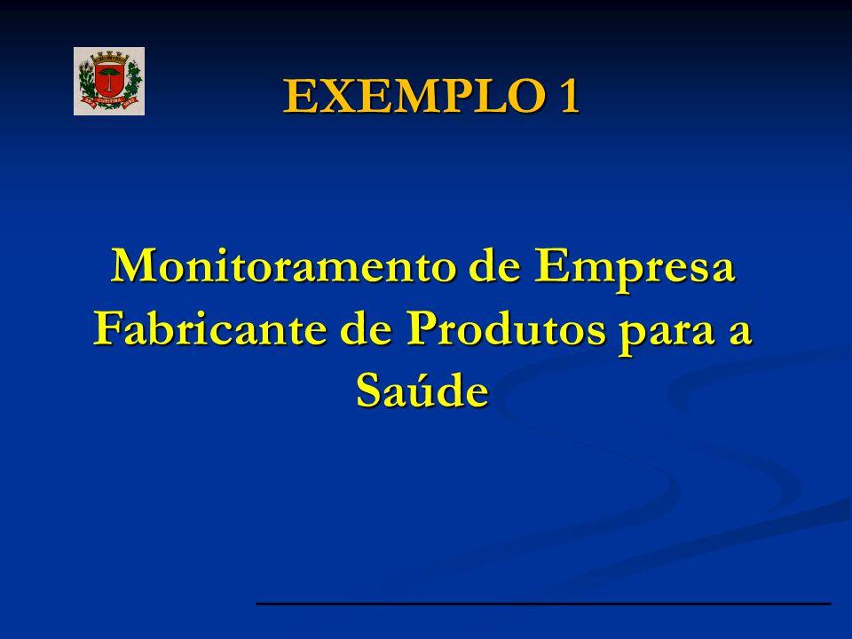 Monitoramento de Empresa Fabricante de Produtos para a Saúde EXEMPLO 1