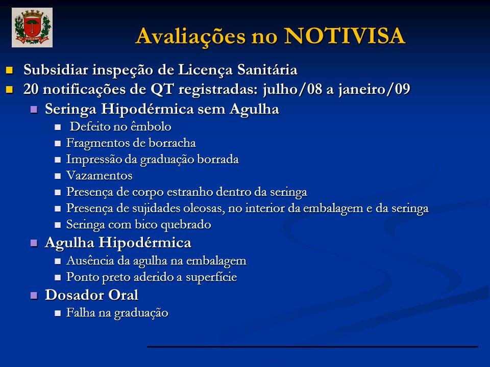Subsidiar inspeção de Licença Sanitária Subsidiar inspeção de Licença Sanitária 20 notificações de QT registradas: julho/08 a janeiro/09 20 notificaçõ