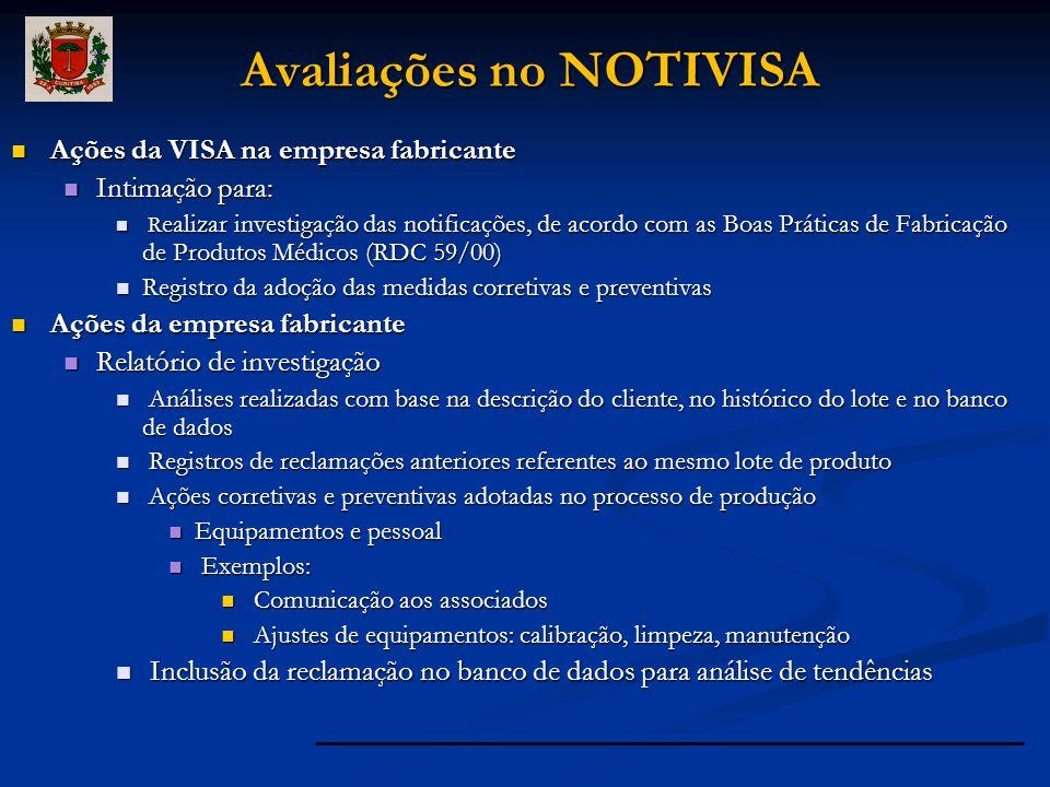 Ações da VISA na empresa fabricante Ações da VISA na empresa fabricante Intimação para: Intimação para: R ealizar investigação das notificações, de ac