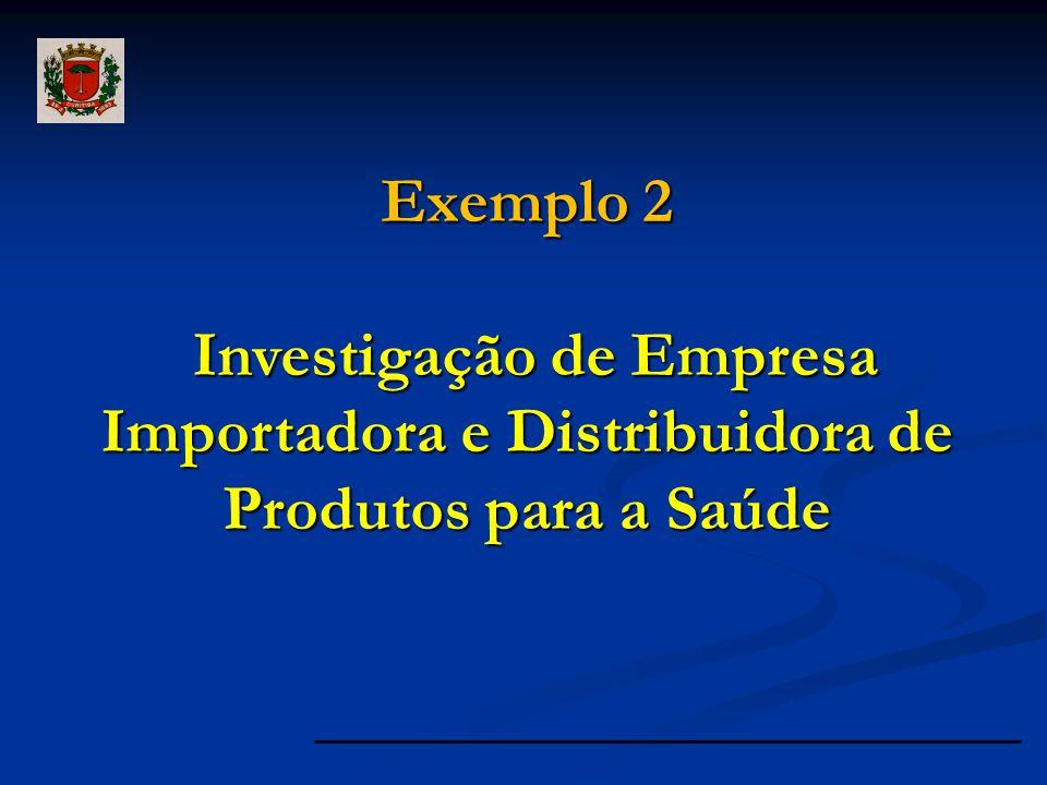 Exemplo 2 Investigação de Empresa Importadora e Distribuidora de Produtos para a Saúde Investigação de Empresa Importadora e Distribuidora de Produtos