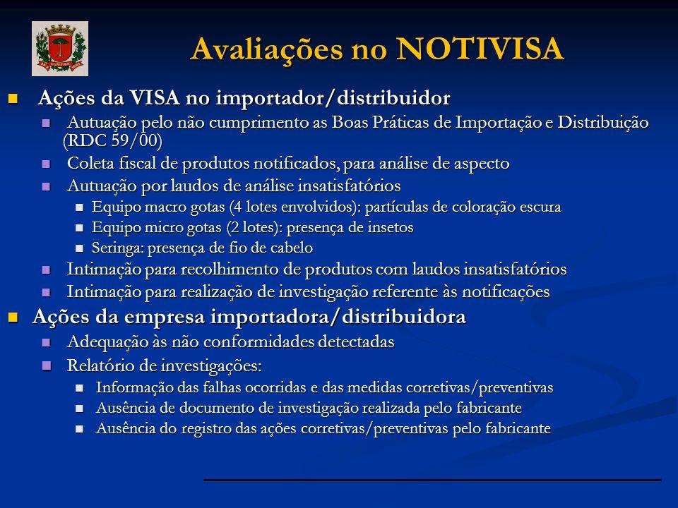 Ações da VISA no importador/distribuidor Ações da VISA no importador/distribuidor Autuação pelo não cumprimento as Boas Práticas de Importação e Distribuição (RDC 59/00) Autuação pelo não cumprimento as Boas Práticas de Importação e Distribuição (RDC 59/00) Coleta fiscal de produtos notificados, para análise de aspecto Coleta fiscal de produtos notificados, para análise de aspecto Autuação por laudos de análise insatisfatórios Autuação por laudos de análise insatisfatórios Equipo macro gotas (4 lotes envolvidos): partículas de coloração escura Equipo macro gotas (4 lotes envolvidos): partículas de coloração escura Equipo micro gotas (2 lotes): presença de insetos Equipo micro gotas (2 lotes): presença de insetos Seringa: presença de fio de cabelo Seringa: presença de fio de cabelo Intimação para recolhimento de produtos com laudos insatisfatórios Intimação para recolhimento de produtos com laudos insatisfatórios Intimação para realização de investigação referente às notificações Intimação para realização de investigação referente às notificações Ações da empresa importadora/distribuidora Ações da empresa importadora/distribuidora Adequação às não conformidades detectadas Adequação às não conformidades detectadas Relatório de investigações: Relatório de investigações: Informação das falhas ocorridas e das medidas corretivas/preventivas Informação das falhas ocorridas e das medidas corretivas/preventivas Ausência de documento de investigação realizada pelo fabricante Ausência de documento de investigação realizada pelo fabricante Ausência do registro das ações corretivas/preventivas pelo fabricante Ausência do registro das ações corretivas/preventivas pelo fabricante Avaliações no NOTIVISA