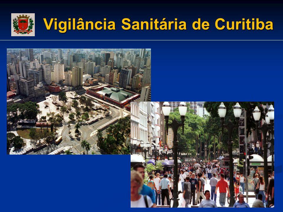 Vigilância Sanitária de Curitiba