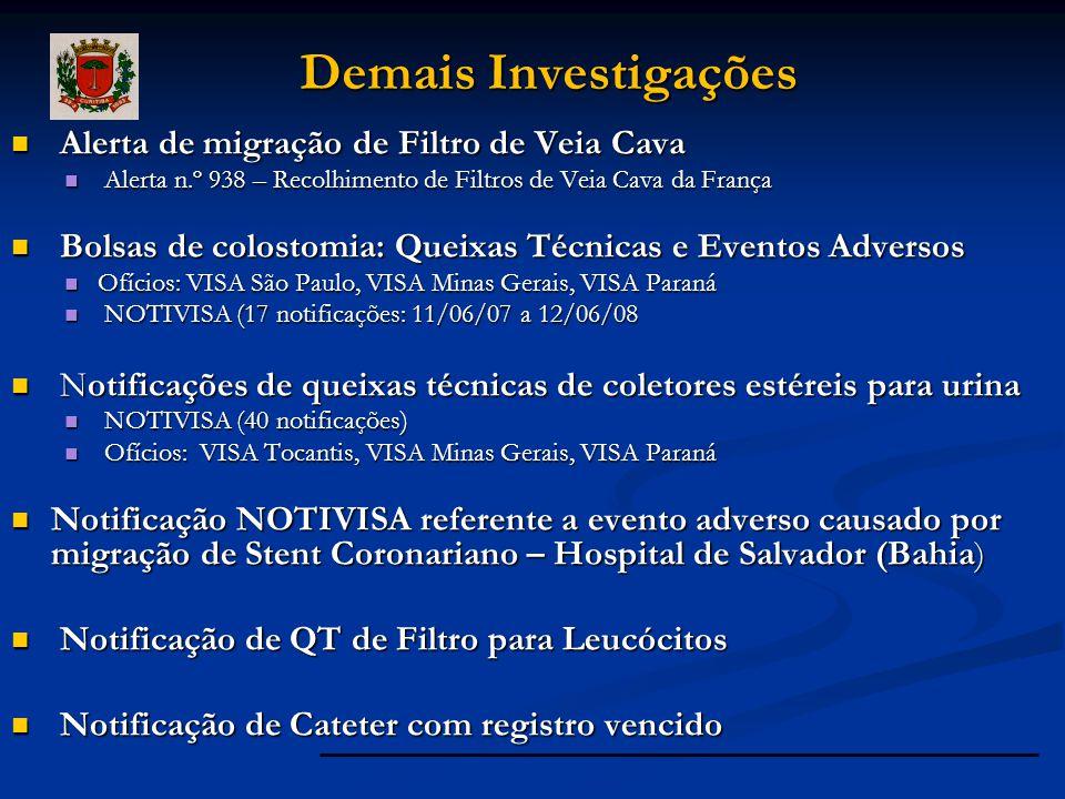 Alerta de migração de Filtro de Veia Cava Alerta de migração de Filtro de Veia Cava Alerta n.º 938 – Recolhimento de Filtros de Veia Cava da França Alerta n.º 938 – Recolhimento de Filtros de Veia Cava da França Bolsas de colostomia: Queixas Técnicas e Eventos Adversos Bolsas de colostomia: Queixas Técnicas e Eventos Adversos Ofícios: VISA São Paulo, VISA Minas Gerais, VISA Paraná Ofícios: VISA São Paulo, VISA Minas Gerais, VISA Paraná NOTIVISA (17 notificações: 11/06/07 a 12/06/08 NOTIVISA (17 notificações: 11/06/07 a 12/06/08 Notificações de queixas técnicas de coletores estéreis para urina Notificações de queixas técnicas de coletores estéreis para urina NOTIVISA (40 notificações) NOTIVISA (40 notificações) Ofícios: VISA Tocantis, VISA Minas Gerais, VISA Paraná Ofícios: VISA Tocantis, VISA Minas Gerais, VISA Paraná Notificação NOTIVISA referente a evento adverso causado por migração de Stent Coronariano – Hospital de Salvador (Bahia) Notificação NOTIVISA referente a evento adverso causado por migração de Stent Coronariano – Hospital de Salvador (Bahia) Notificação de QT de Filtro para Leucócitos Notificação de QT de Filtro para Leucócitos Notificação de Cateter com registro vencido Notificação de Cateter com registro vencido Demais Investigações