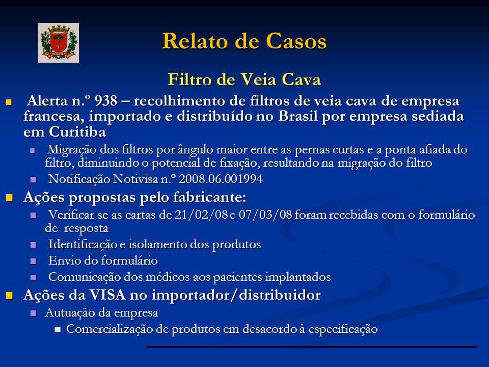 Filtro de Veia Cava Alerta n.º 938 – recolhimento de filtros de veia cava de empresa francesa, importado e distribuído no Brasil por empresa sediada e
