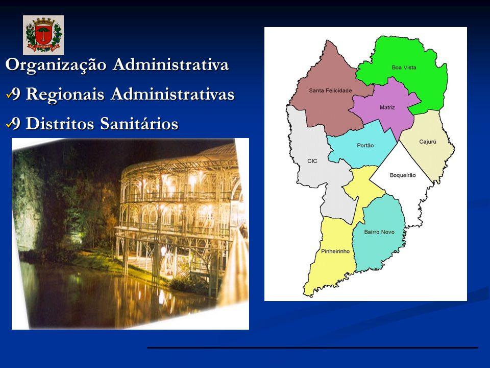 Organização Administrativa 9 Regionais Administrativas 9 Regionais Administrativas 9 Distritos Sanitários 9 Distritos Sanitários