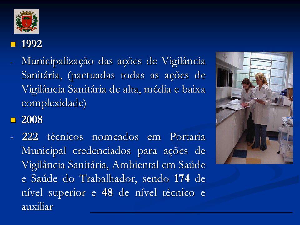1992 1992 - Municipalização das ações de Vigilância Sanitária, (pactuadas todas as ações de Vigilância Sanitária de alta, média e baixa complexidade)