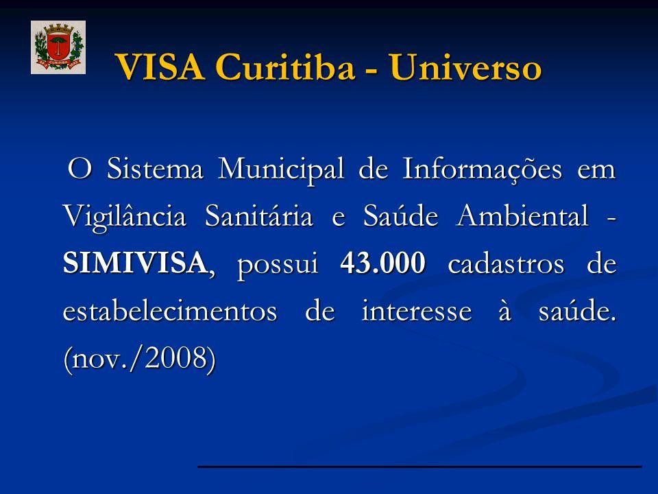 VISA Curitiba - Universo O Sistema Municipal de Informações em Vigilância Sanitária e Saúde Ambiental - SIMIVISA, possui 43.000 cadastros de estabelecimentos de interesse à saúde.