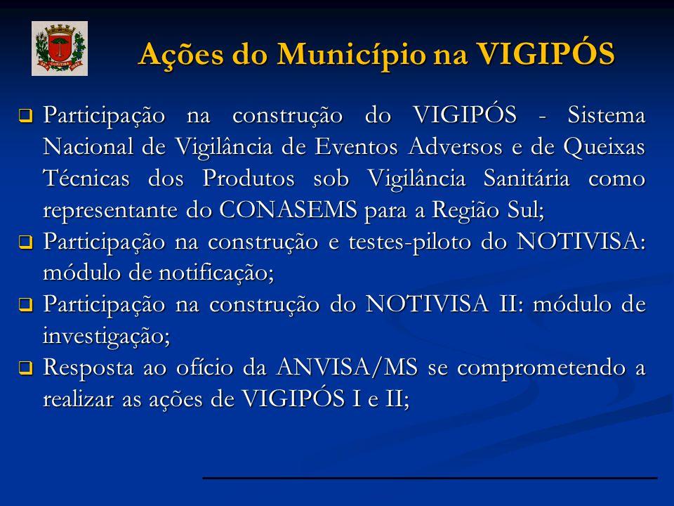  Participação na construção do VIGIPÓS - Sistema Nacional de Vigilância de Eventos Adversos e de Queixas Técnicas dos Produtos sob Vigilância Sanitár