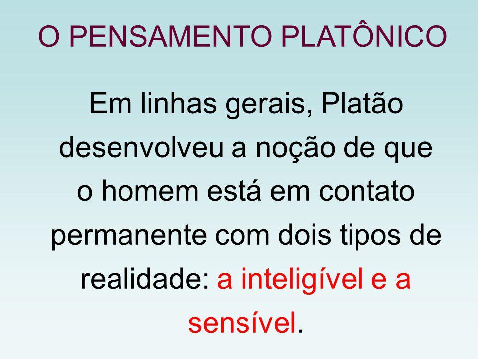 Em linhas gerais, Platão desenvolveu a noção de que o homem está em contato permanente com dois tipos de realidade: a inteligível e a sensível. O PENS