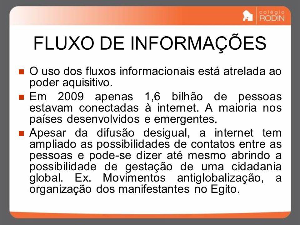 FLUXO DE INFORMAÇÕES O uso dos fluxos informacionais está atrelada ao poder aquisitivo.