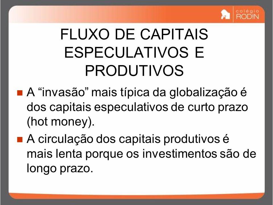 FLUXO DE CAPITAIS ESPECULATIVOS E PRODUTIVOS A invasão mais típica da globalização é dos capitais especulativos de curto prazo (hot money).