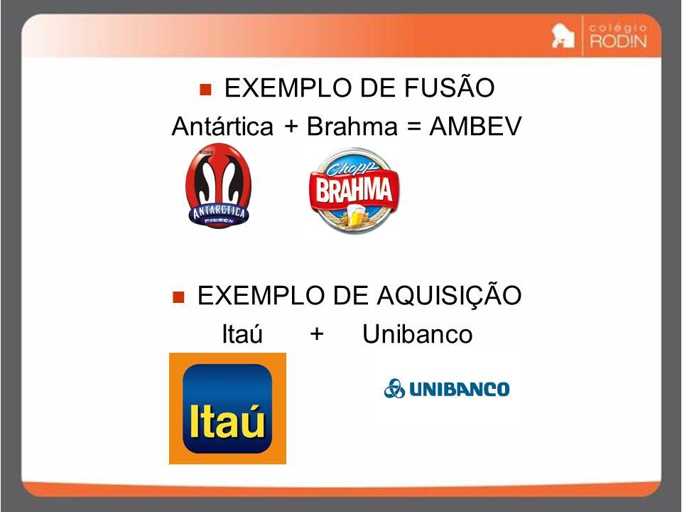 EXEMPLO DE FUSÃO Antártica + Brahma = AMBEV EXEMPLO DE AQUISIÇÃO Itaú + Unibanco