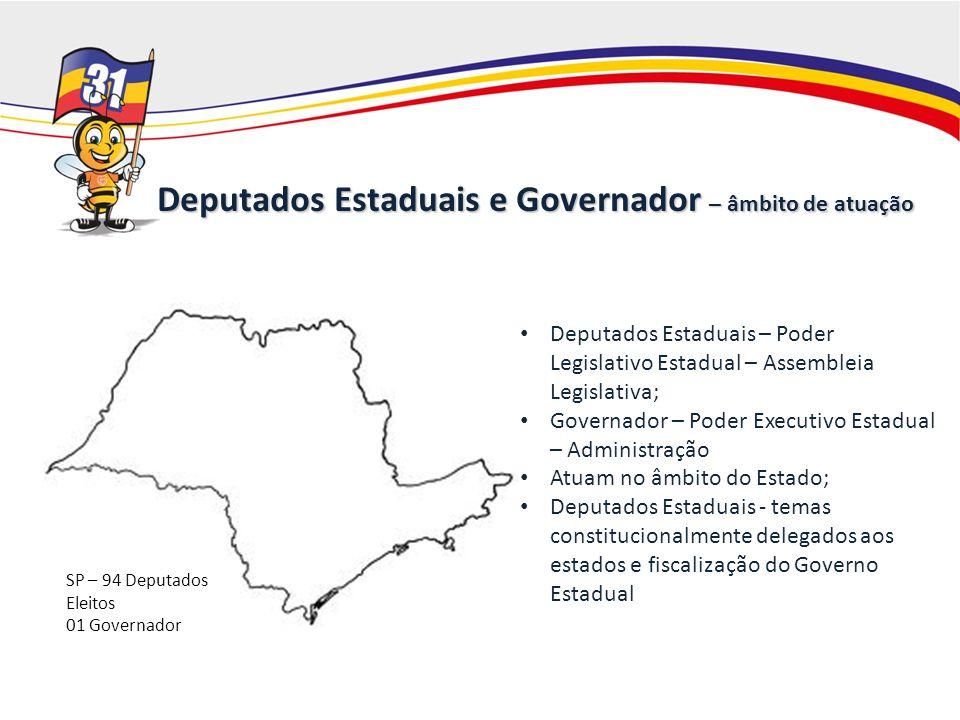 Deputados Estaduais e Governador – âmbito de atuação Deputados Estaduais – Poder Legislativo Estadual – Assembleia Legislativa; Governador – Poder Exe
