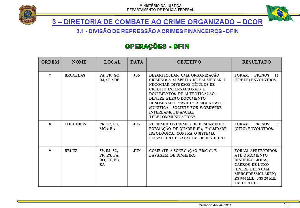 MINISTÉRIO DA JUSTIÇA DEPARTAMENTO DE POLÍCIA FEDERAL Relatório Anual - 2007 100 3 – DIRETORIA DE COMBATE AO CRIME ORGANIZADO – DCOR 3.1 - DIVISÃO DE