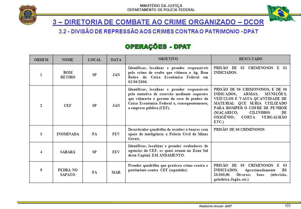 MINISTÉRIO DA JUSTIÇA DEPARTAMENTO DE POLÍCIA FEDERAL Relatório Anual - 2007 105 3 – DIRETORIA DE COMBATE AO CRIME ORGANIZADO – DCOR 3.2 - DIVISÃO DE