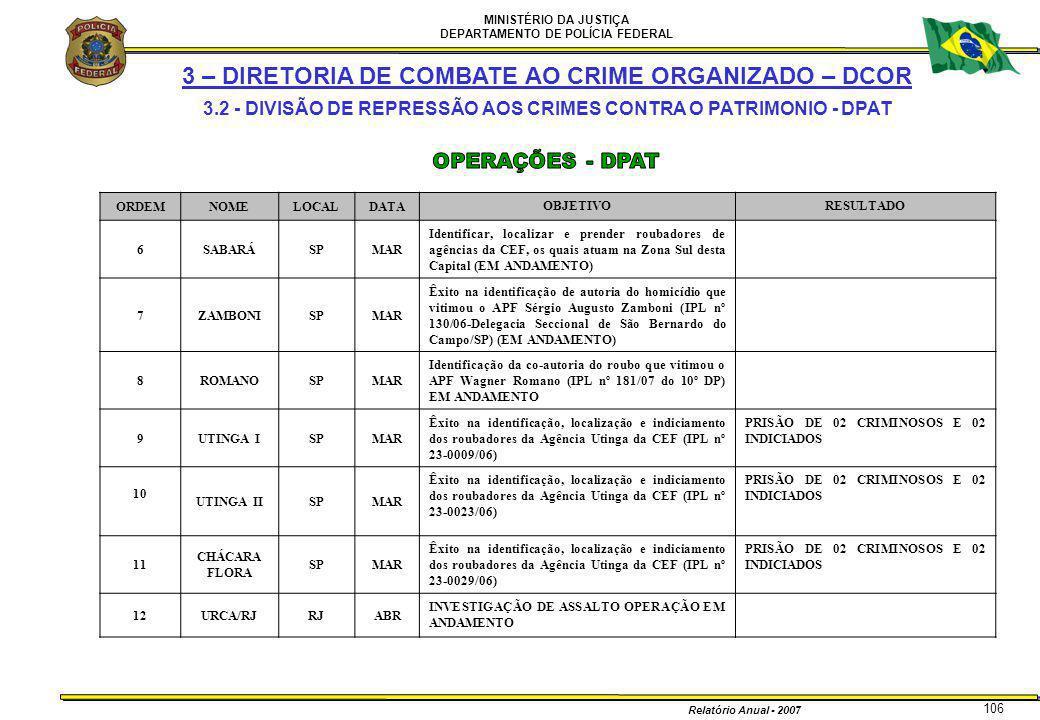 MINISTÉRIO DA JUSTIÇA DEPARTAMENTO DE POLÍCIA FEDERAL Relatório Anual - 2007 106 3 – DIRETORIA DE COMBATE AO CRIME ORGANIZADO – DCOR 3.2 - DIVISÃO DE