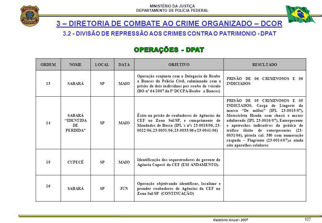 MINISTÉRIO DA JUSTIÇA DEPARTAMENTO DE POLÍCIA FEDERAL Relatório Anual - 2007 107 3 – DIRETORIA DE COMBATE AO CRIME ORGANIZADO – DCOR 3.2 - DIVISÃO DE