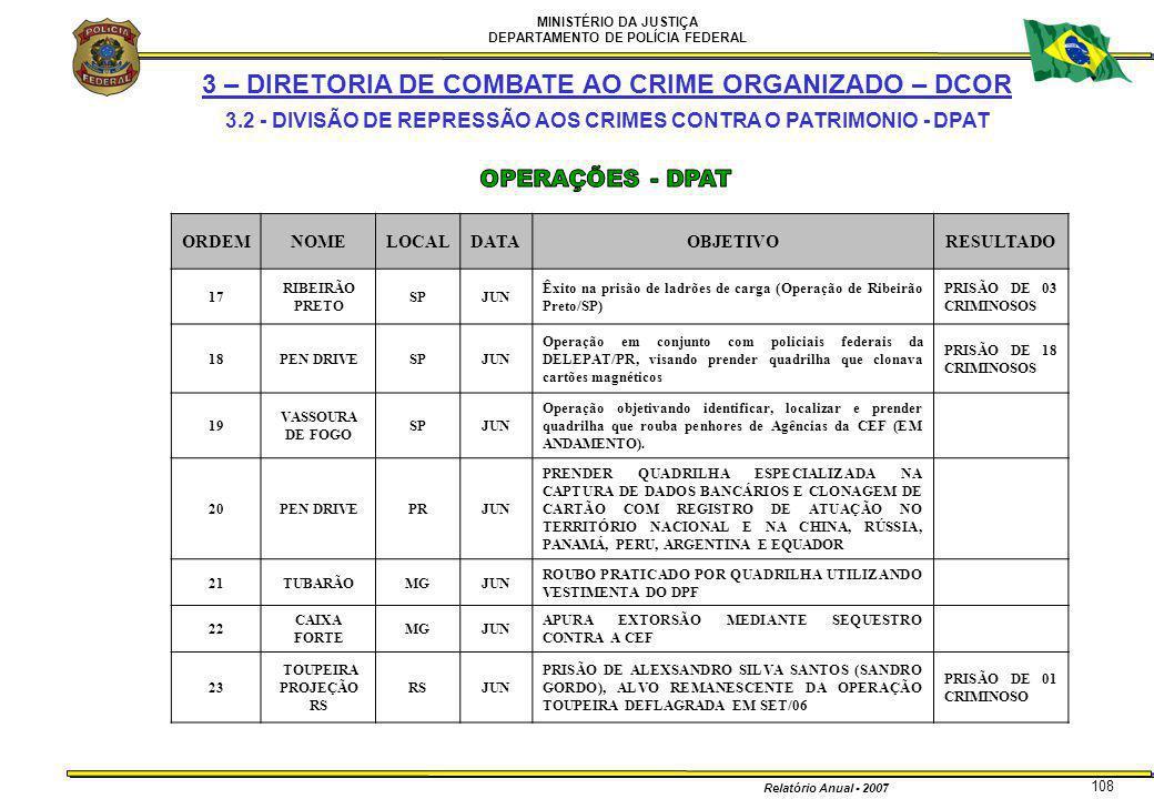 MINISTÉRIO DA JUSTIÇA DEPARTAMENTO DE POLÍCIA FEDERAL Relatório Anual - 2007 108 3 – DIRETORIA DE COMBATE AO CRIME ORGANIZADO – DCOR 3.2 - DIVISÃO DE
