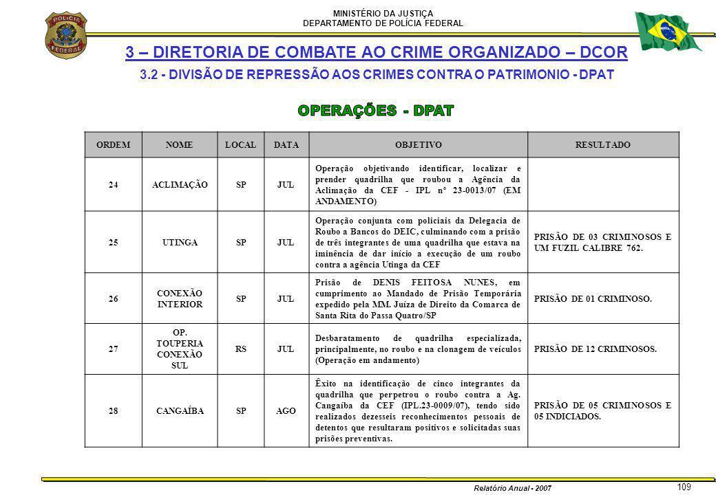 MINISTÉRIO DA JUSTIÇA DEPARTAMENTO DE POLÍCIA FEDERAL Relatório Anual - 2007 109 3 – DIRETORIA DE COMBATE AO CRIME ORGANIZADO – DCOR 3.2 - DIVISÃO DE