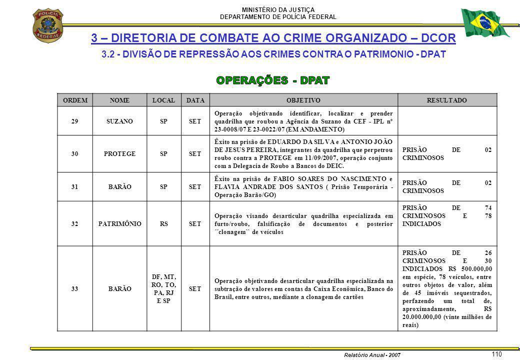 MINISTÉRIO DA JUSTIÇA DEPARTAMENTO DE POLÍCIA FEDERAL Relatório Anual - 2007 110 3 – DIRETORIA DE COMBATE AO CRIME ORGANIZADO – DCOR 3.2 - DIVISÃO DE