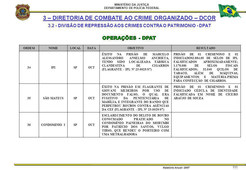MINISTÉRIO DA JUSTIÇA DEPARTAMENTO DE POLÍCIA FEDERAL Relatório Anual - 2007 111 3 – DIRETORIA DE COMBATE AO CRIME ORGANIZADO – DCOR 3.2 - DIVISÃO DE
