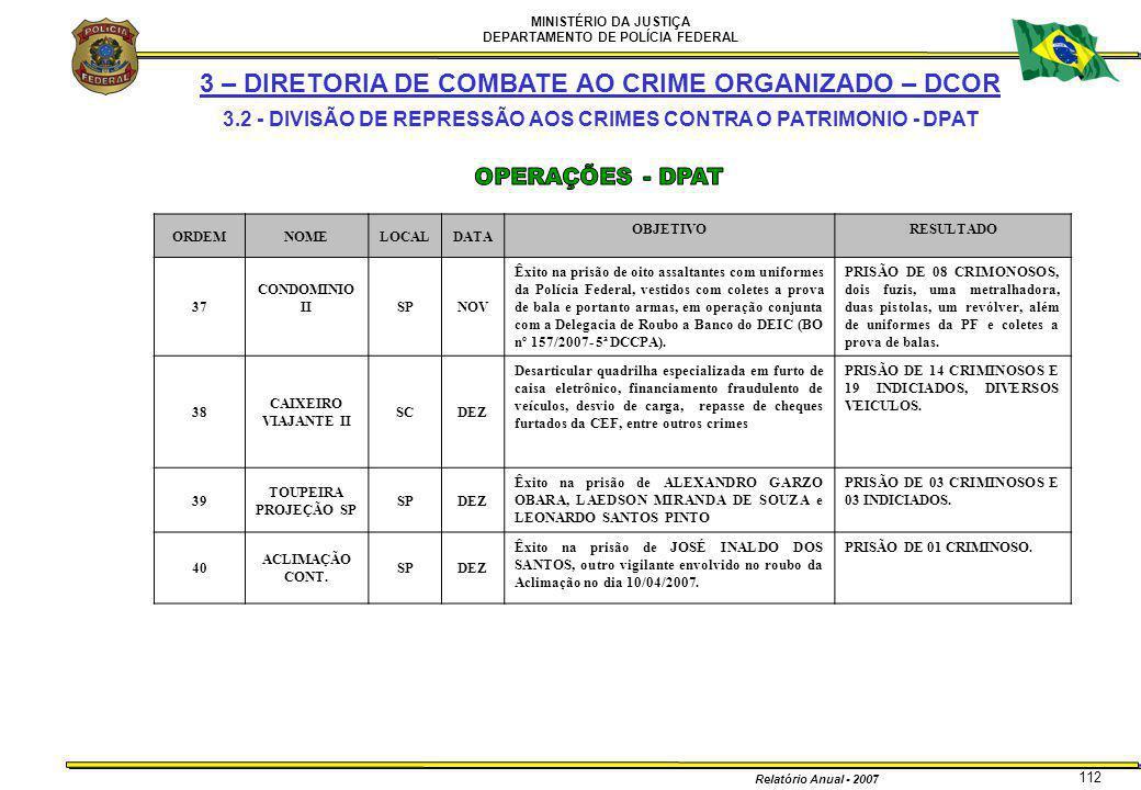 MINISTÉRIO DA JUSTIÇA DEPARTAMENTO DE POLÍCIA FEDERAL Relatório Anual - 2007 112 3 – DIRETORIA DE COMBATE AO CRIME ORGANIZADO – DCOR 3.2 - DIVISÃO DE