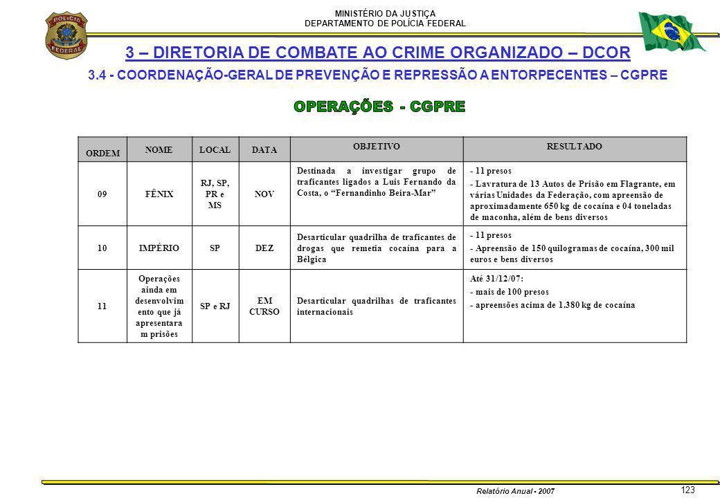 MINISTÉRIO DA JUSTIÇA DEPARTAMENTO DE POLÍCIA FEDERAL Relatório Anual - 2007 123 ORDEM NOMELOCALDATA OBJETIVORESULTADO 09FÊNIX RJ, SP, PR e MS NOV Des