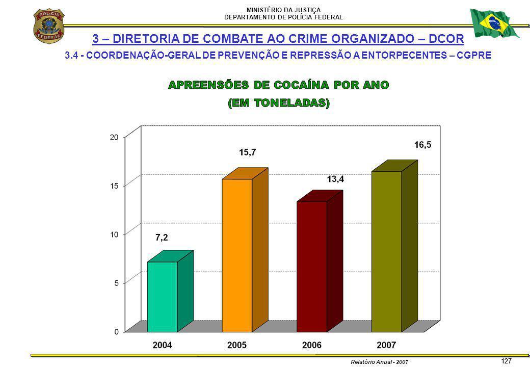 MINISTÉRIO DA JUSTIÇA DEPARTAMENTO DE POLÍCIA FEDERAL Relatório Anual - 2007 127 3 – DIRETORIA DE COMBATE AO CRIME ORGANIZADO – DCOR 3.4 - COORDENAÇÃO