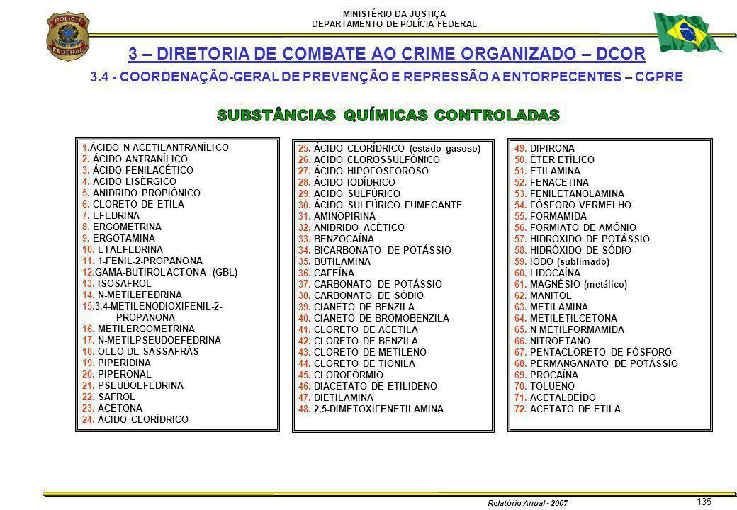 MINISTÉRIO DA JUSTIÇA DEPARTAMENTO DE POLÍCIA FEDERAL Relatório Anual - 2007 135 3 – DIRETORIA DE COMBATE AO CRIME ORGANIZADO – DCOR 3.4 - COORDENAÇÃO