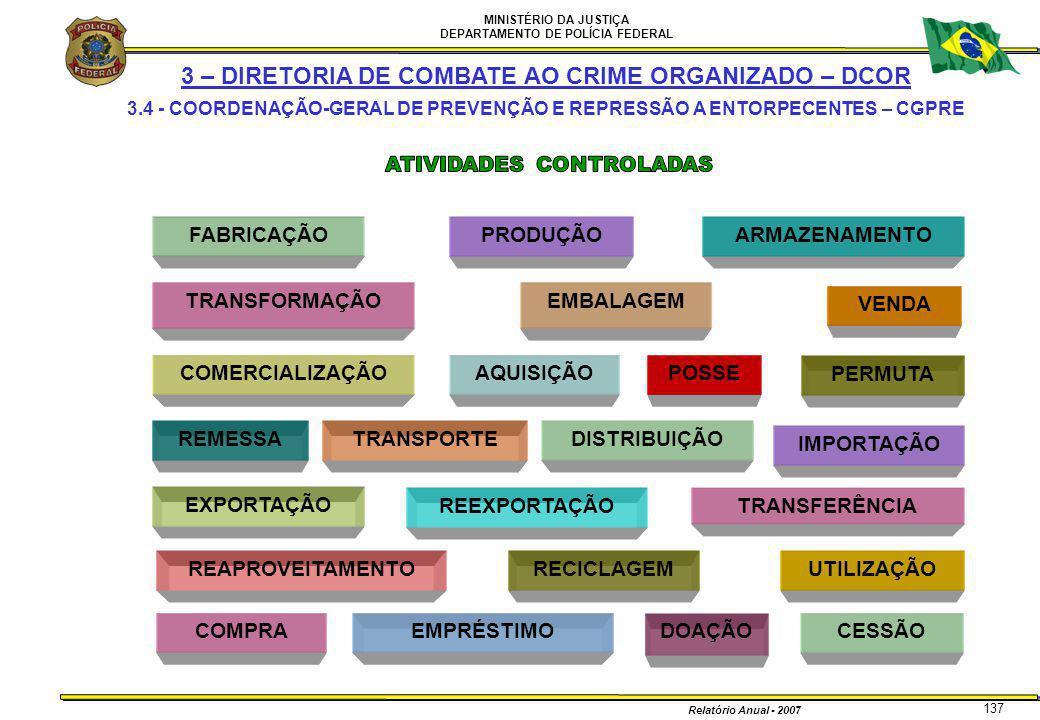 MINISTÉRIO DA JUSTIÇA DEPARTAMENTO DE POLÍCIA FEDERAL Relatório Anual - 2007 137 FABRICAÇÃO TRANSPORTE AQUISIÇÃO TRANSFORMAÇÃO ARMAZENAMENTOPRODUÇÃO T