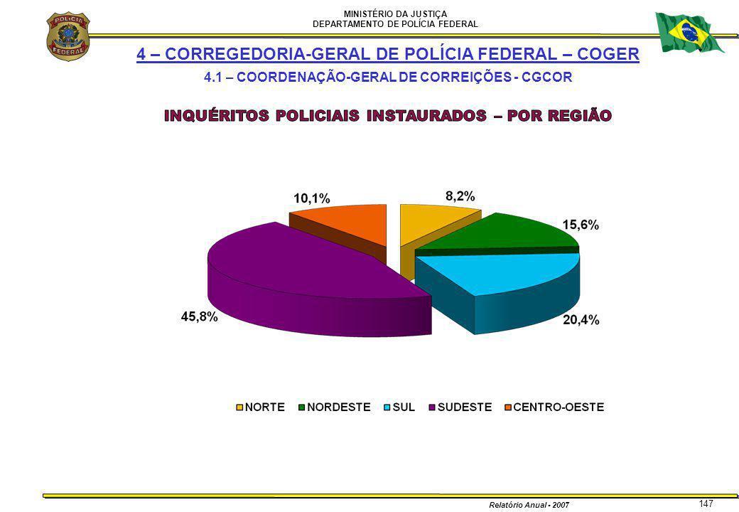 MINISTÉRIO DA JUSTIÇA DEPARTAMENTO DE POLÍCIA FEDERAL Relatório Anual - 2007 147 4 – CORREGEDORIA-GERAL DE POLÍCIA FEDERAL – COGER 4.1 – COORDENAÇÃO-G