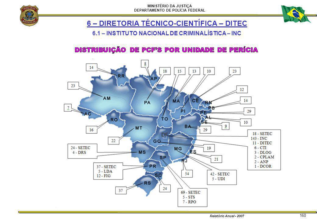 MINISTÉRIO DA JUSTIÇA DEPARTAMENTO DE POLÍCIA FEDERAL Relatório Anual - 2007 160 6 – DIRETORIA TÉCNICO-CIENTÍFICA – DITEC 6.1 – INSTITUTO NACIONAL DE