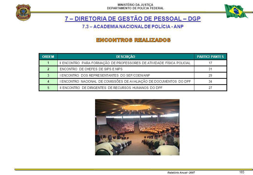 MINISTÉRIO DA JUSTIÇA DEPARTAMENTO DE POLÍCIA FEDERAL Relatório Anual - 2007 185 7 – DIRETORIA DE GESTÃO DE PESSOAL – DGP 7.3 – ACADEMIA NACIONAL DE P