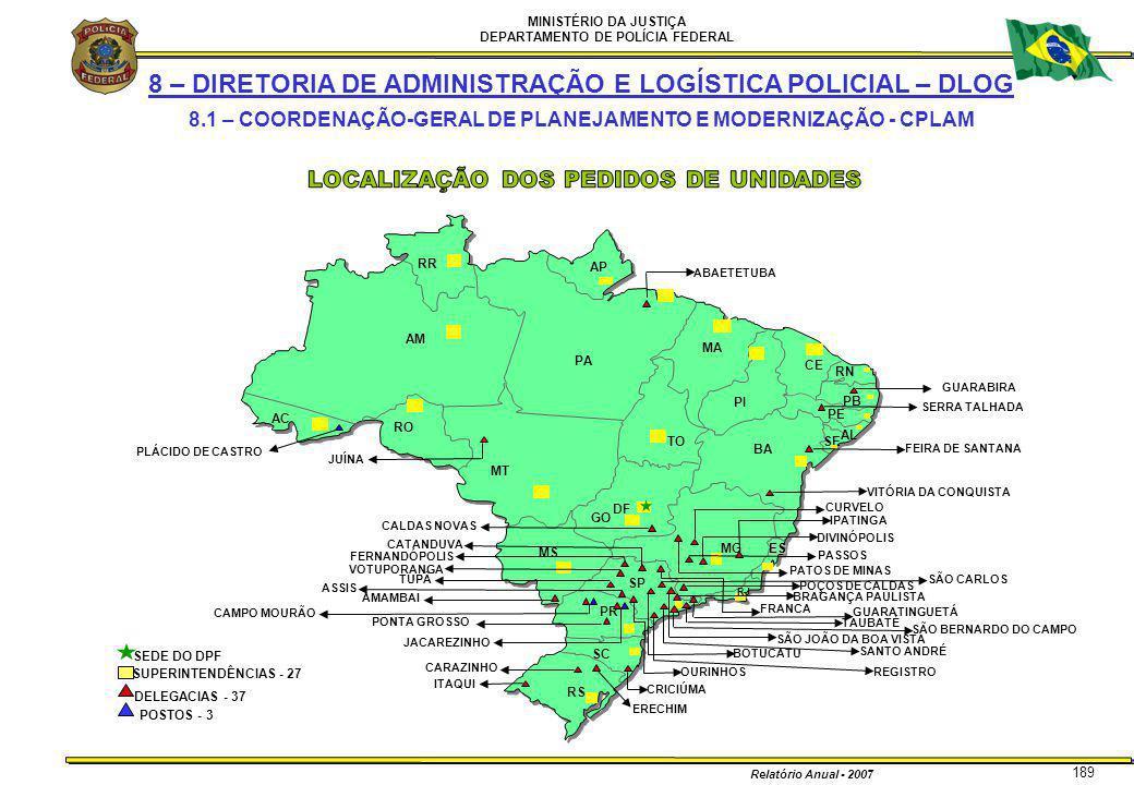 MINISTÉRIO DA JUSTIÇA DEPARTAMENTO DE POLÍCIA FEDERAL Relatório Anual - 2007 189 8 – DIRETORIA DE ADMINISTRAÇÃO E LOGÍSTICA POLICIAL – DLOG 8.1 – COOR