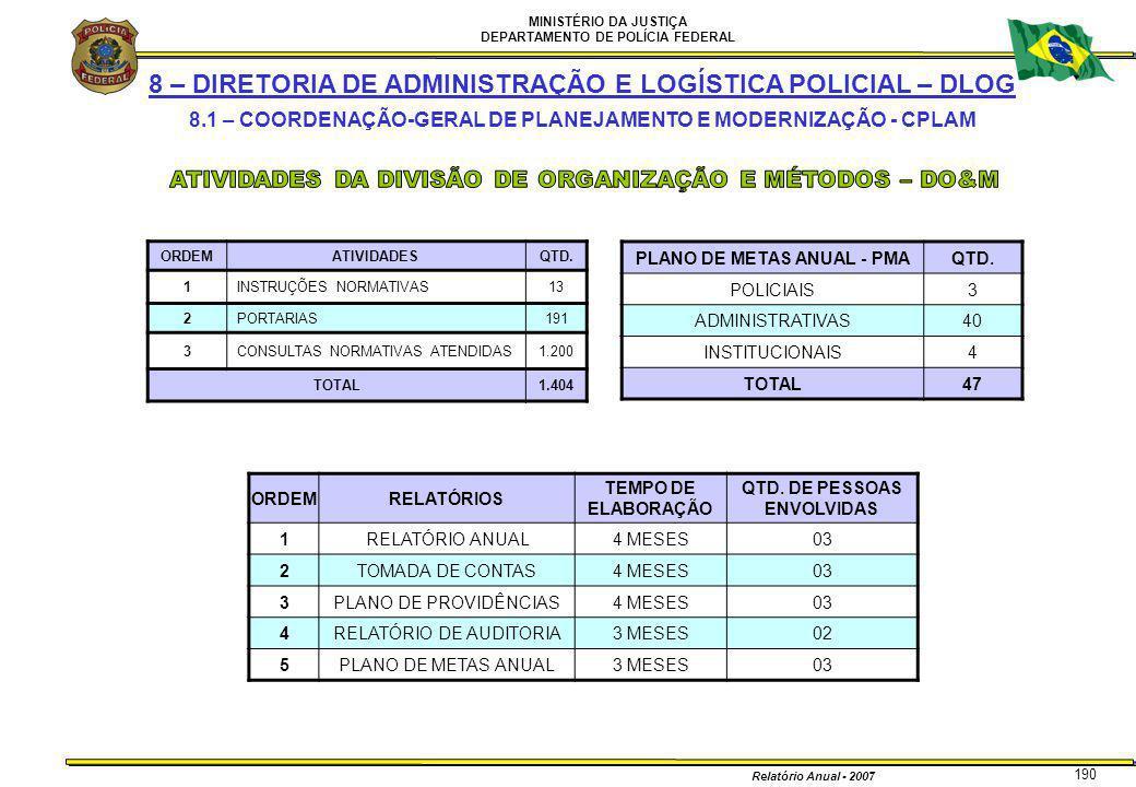 MINISTÉRIO DA JUSTIÇA DEPARTAMENTO DE POLÍCIA FEDERAL Relatório Anual - 2007 190 8 – DIRETORIA DE ADMINISTRAÇÃO E LOGÍSTICA POLICIAL – DLOG 8.1 – COOR