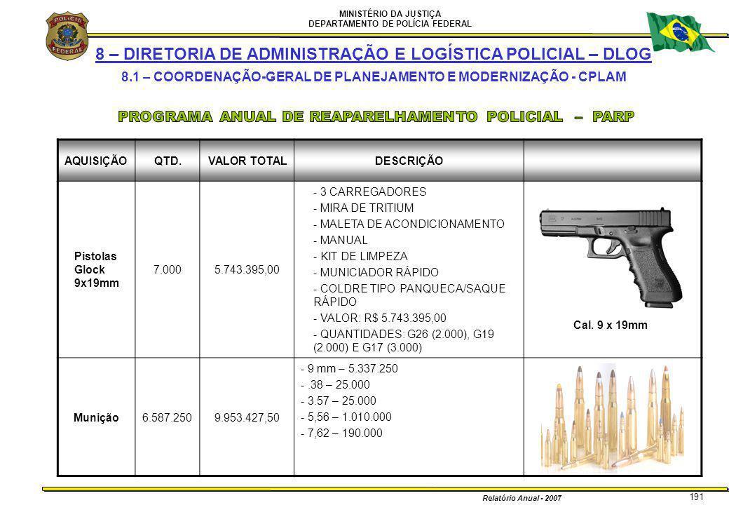 MINISTÉRIO DA JUSTIÇA DEPARTAMENTO DE POLÍCIA FEDERAL Relatório Anual - 2007 191 8 – DIRETORIA DE ADMINISTRAÇÃO E LOGÍSTICA POLICIAL – DLOG 8.1 – COOR