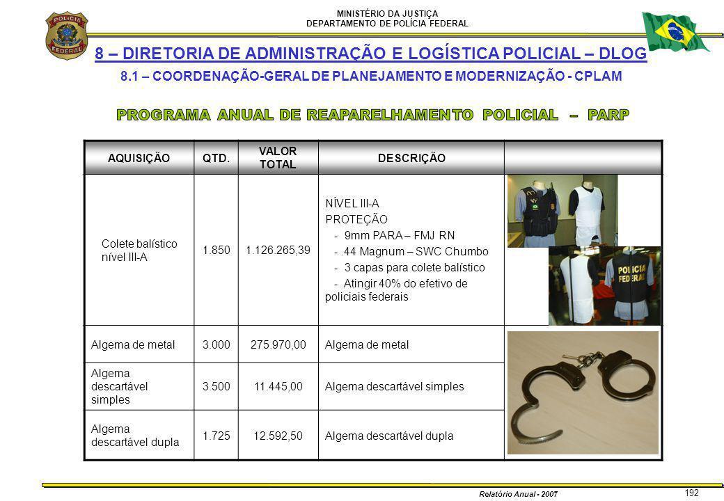 MINISTÉRIO DA JUSTIÇA DEPARTAMENTO DE POLÍCIA FEDERAL Relatório Anual - 2007 192 8 – DIRETORIA DE ADMINISTRAÇÃO E LOGÍSTICA POLICIAL – DLOG 8.1 – COOR