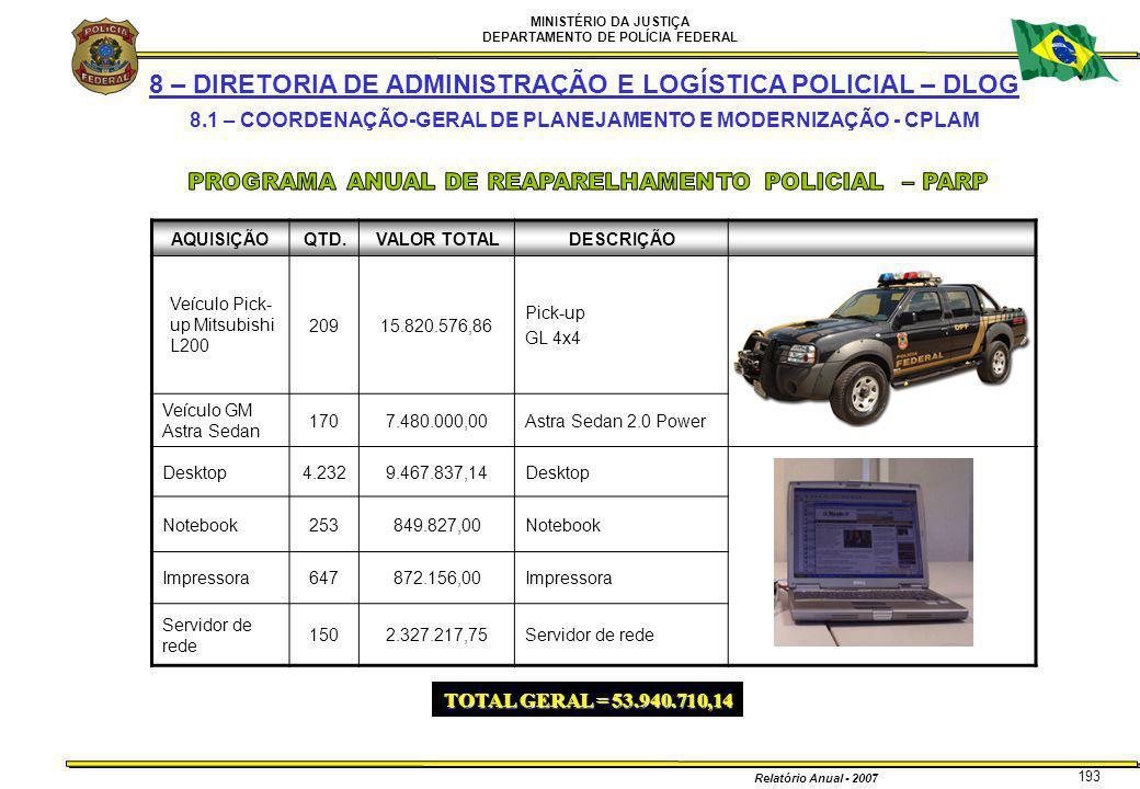 MINISTÉRIO DA JUSTIÇA DEPARTAMENTO DE POLÍCIA FEDERAL Relatório Anual - 2007 193 8 – DIRETORIA DE ADMINISTRAÇÃO E LOGÍSTICA POLICIAL – DLOG 8.1 – COOR