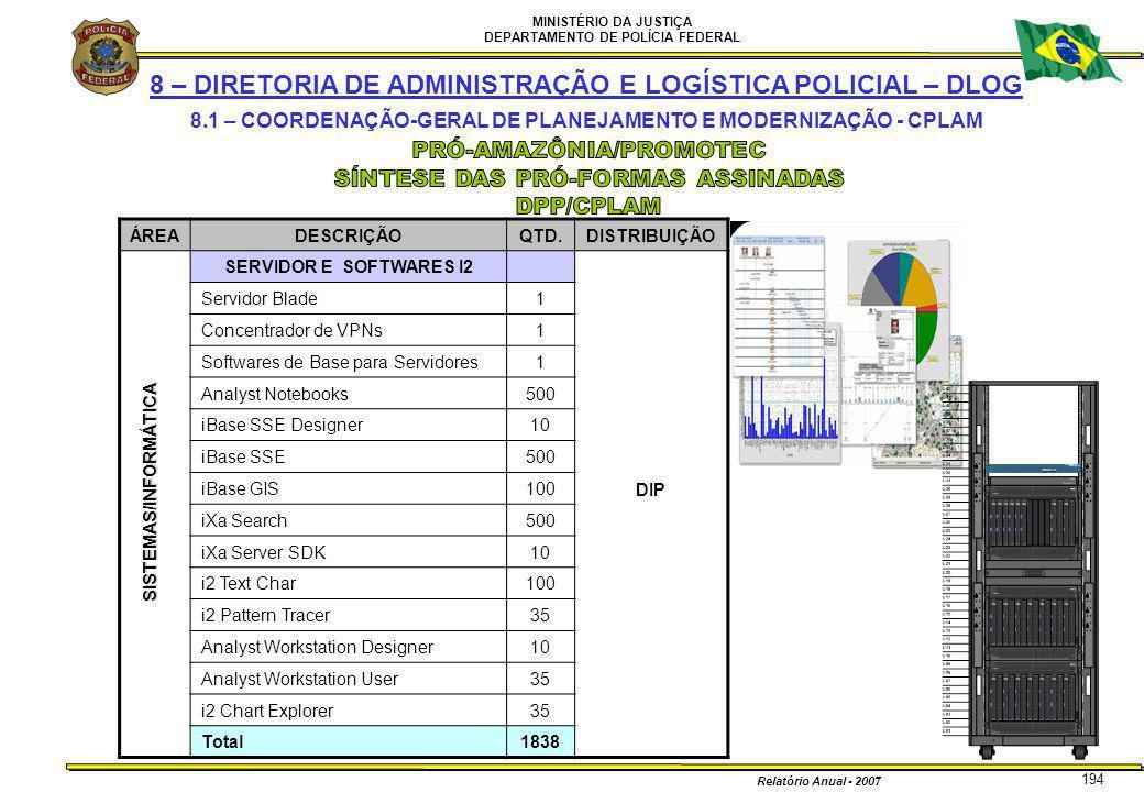 MINISTÉRIO DA JUSTIÇA DEPARTAMENTO DE POLÍCIA FEDERAL Relatório Anual - 2007 194 SISTEMAS/INFORMÁTICA 8 – DIRETORIA DE ADMINISTRAÇÃO E LOGÍSTICA POLIC