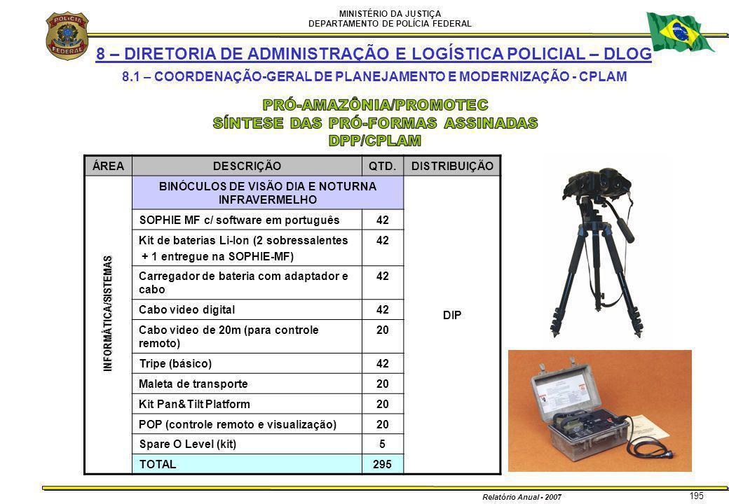 MINISTÉRIO DA JUSTIÇA DEPARTAMENTO DE POLÍCIA FEDERAL Relatório Anual - 2007 195 8 – DIRETORIA DE ADMINISTRAÇÃO E LOGÍSTICA POLICIAL – DLOG 8.1 – COOR