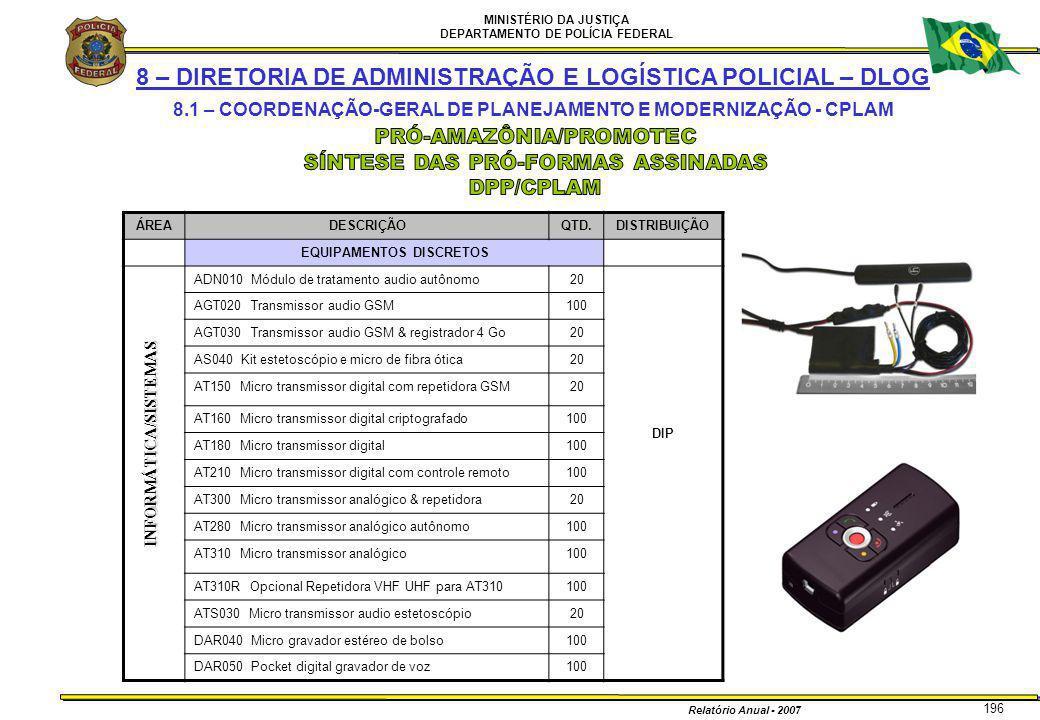 MINISTÉRIO DA JUSTIÇA DEPARTAMENTO DE POLÍCIA FEDERAL Relatório Anual - 2007 196 8 – DIRETORIA DE ADMINISTRAÇÃO E LOGÍSTICA POLICIAL – DLOG 8.1 – COOR