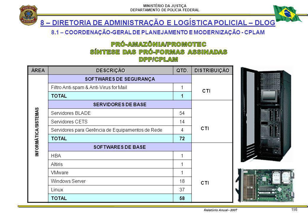 MINISTÉRIO DA JUSTIÇA DEPARTAMENTO DE POLÍCIA FEDERAL Relatório Anual - 2007 198 8 – DIRETORIA DE ADMINISTRAÇÃO E LOGÍSTICA POLICIAL – DLOG 8.1 – COOR