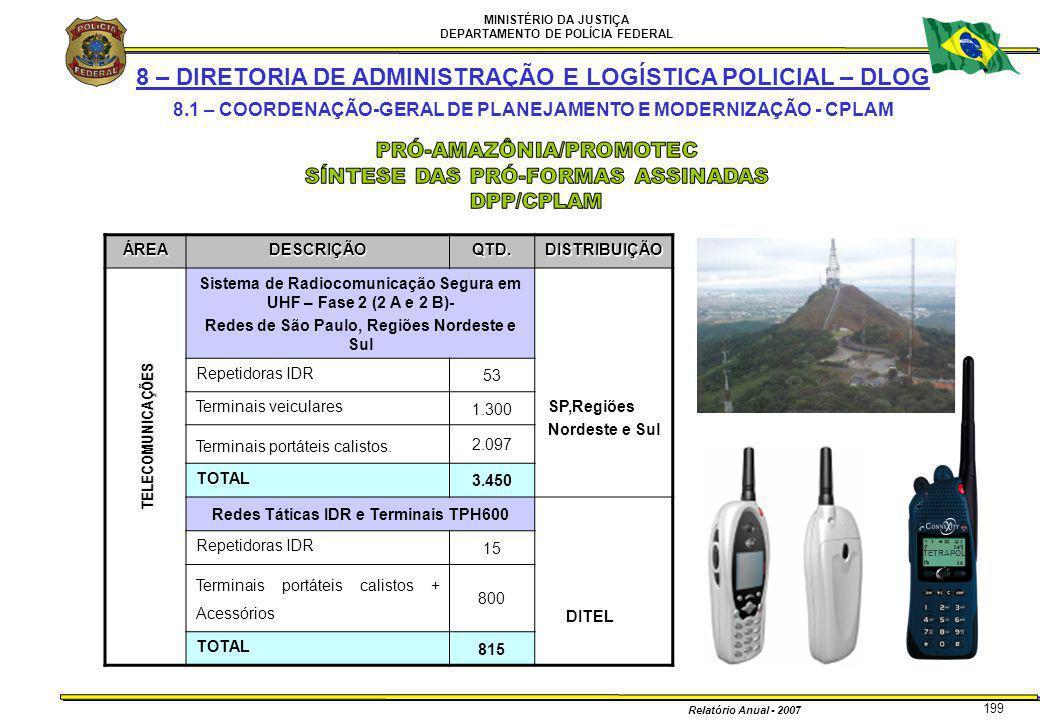 MINISTÉRIO DA JUSTIÇA DEPARTAMENTO DE POLÍCIA FEDERAL Relatório Anual - 2007 199 8 – DIRETORIA DE ADMINISTRAÇÃO E LOGÍSTICA POLICIAL – DLOG 8.1 – COOR