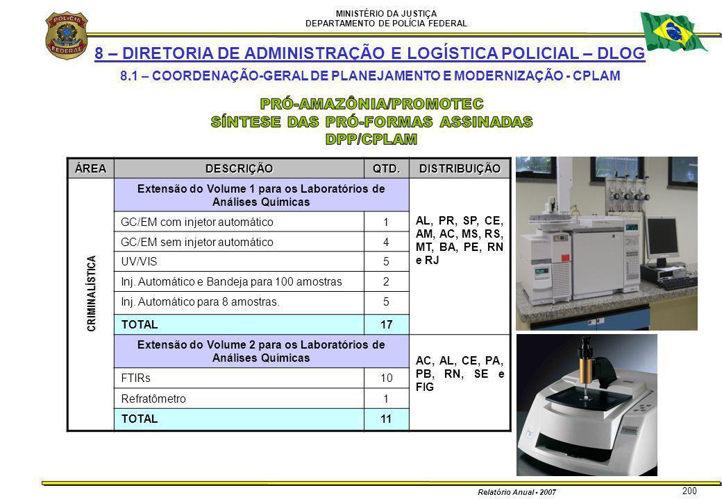MINISTÉRIO DA JUSTIÇA DEPARTAMENTO DE POLÍCIA FEDERAL Relatório Anual - 2007 200 8 – DIRETORIA DE ADMINISTRAÇÃO E LOGÍSTICA POLICIAL – DLOG 8.1 – COOR