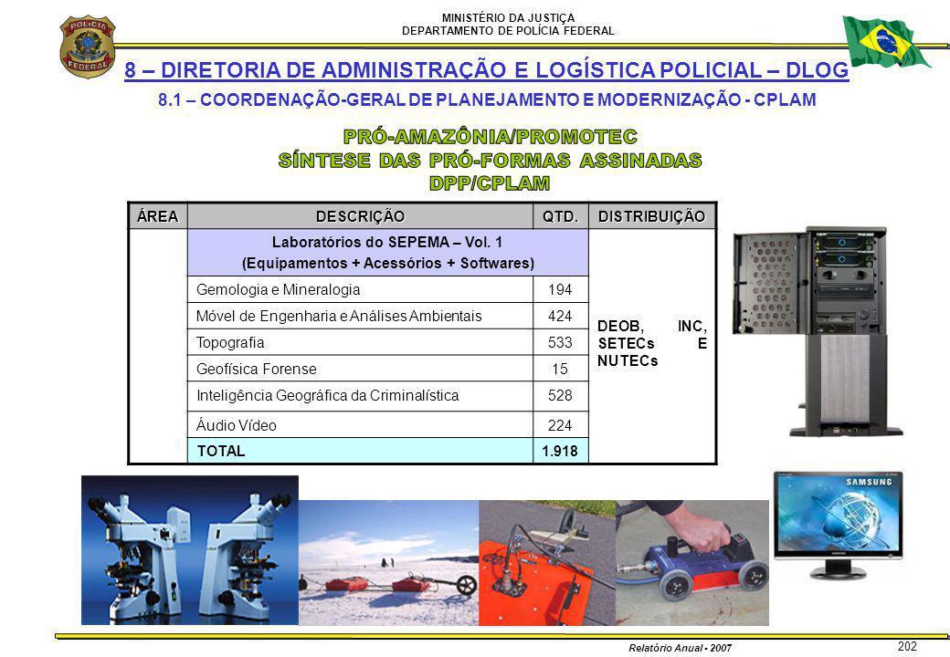 MINISTÉRIO DA JUSTIÇA DEPARTAMENTO DE POLÍCIA FEDERAL Relatório Anual - 2007 202 8 – DIRETORIA DE ADMINISTRAÇÃO E LOGÍSTICA POLICIAL – DLOG 8.1 – COOR