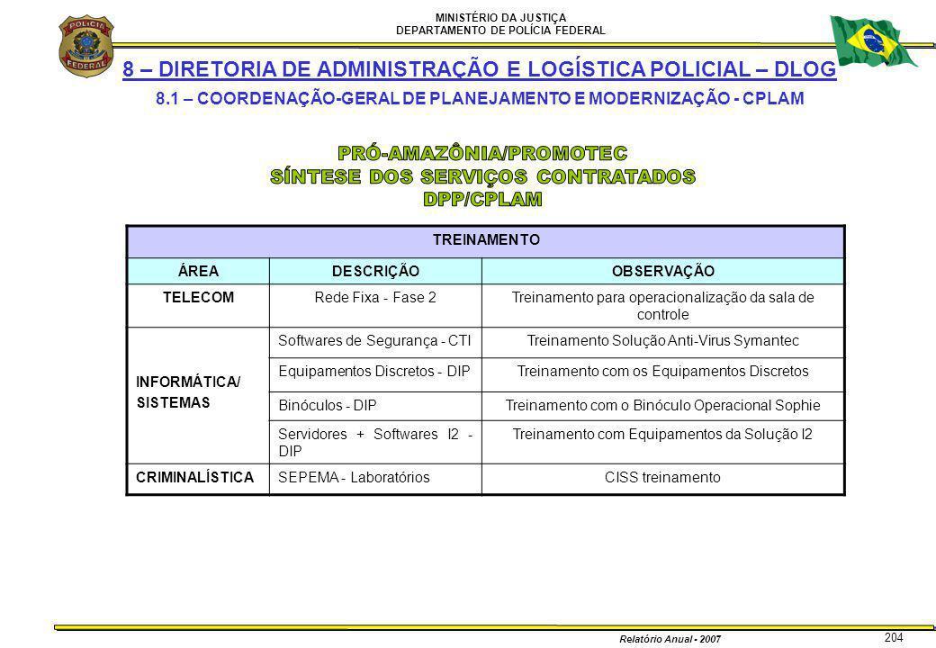 MINISTÉRIO DA JUSTIÇA DEPARTAMENTO DE POLÍCIA FEDERAL Relatório Anual - 2007 204 8 – DIRETORIA DE ADMINISTRAÇÃO E LOGÍSTICA POLICIAL – DLOG 8.1 – COOR