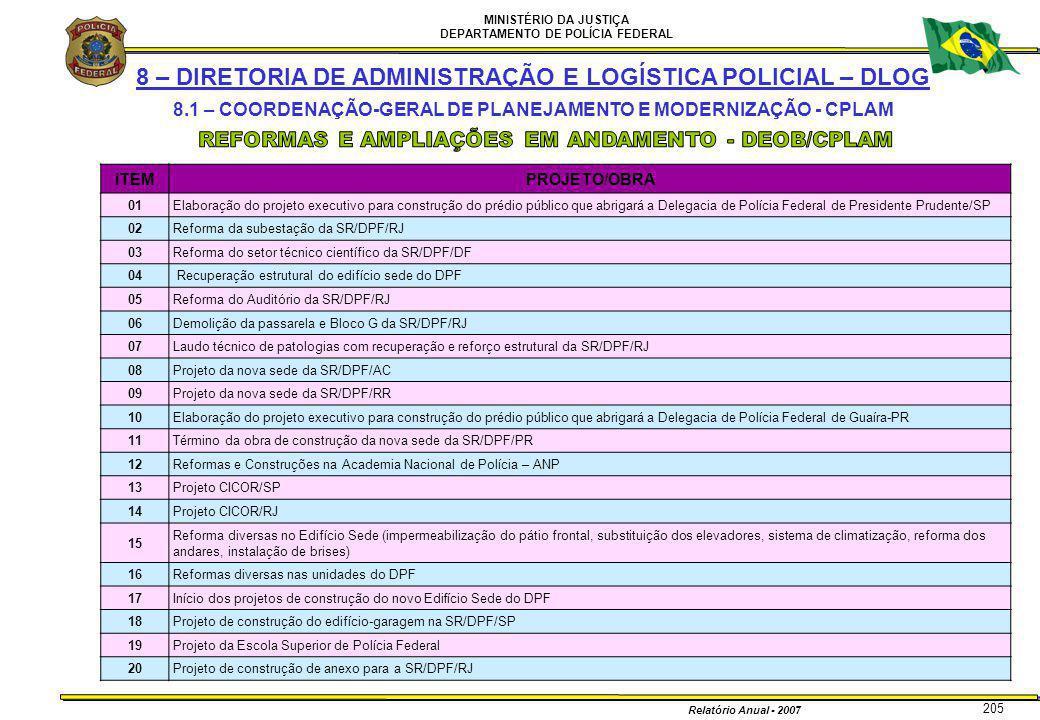 MINISTÉRIO DA JUSTIÇA DEPARTAMENTO DE POLÍCIA FEDERAL Relatório Anual - 2007 205 ITEMPROJETO/OBRA 01Elaboração do projeto executivo para construção do
